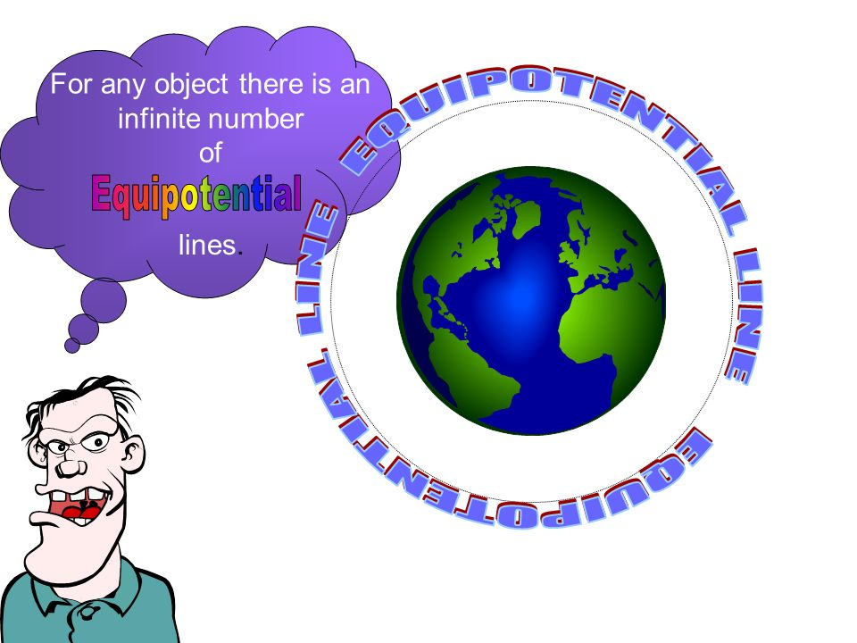 For any object there is an infinite number of lines.