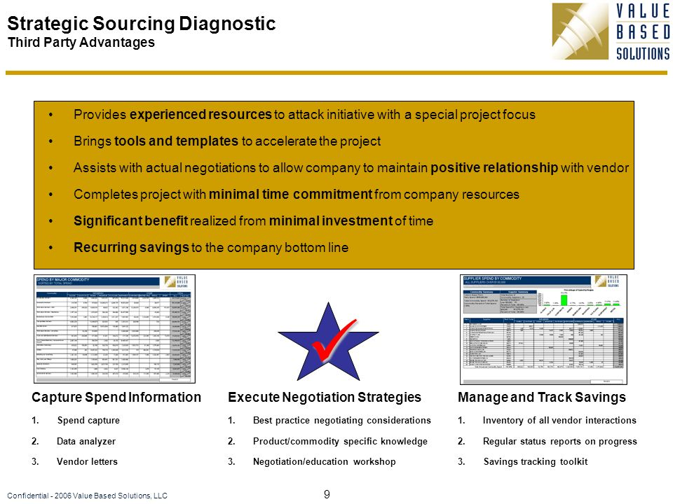 9 Confidential Value Based Solutions, LLC Strategic Sourcing Diagnostic Third Party Advantages Provides experienced resources to attack initiative with a special project focus Brings tools and templates to accelerate the project Assists with actual negotiations to allow company to maintain positive relationship with vendor Completes project with minimal time commitment from company resources Significant benefit realized from minimal investment of time Recurring savings to the company bottom line Capture Spend Information 1.Spend capture 2.Data analyzer 3.Vendor letters Execute Negotiation Strategies 1.Best practice negotiating considerations 2.Product/commodity specific knowledge 3.Negotiation/education workshop Manage and Track Savings 1.Inventory of all vendor interactions 2.Regular status reports on progress 3.Savings tracking toolkit