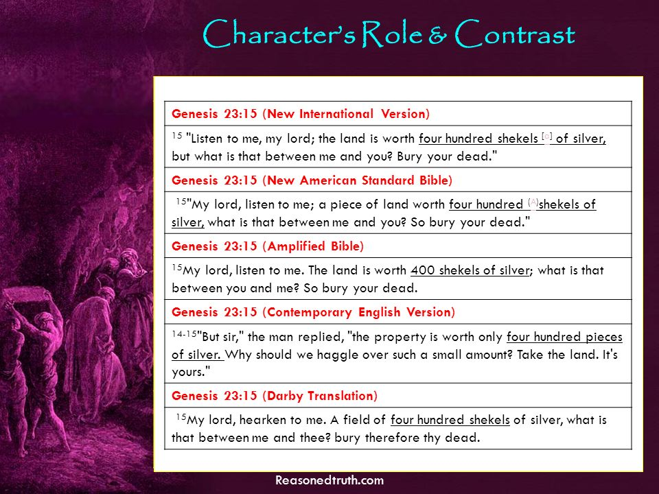 Reasonedtruth.com Characters Role & Contrast Old TestamentNew Testament Abraham, paid full money for purchase of Machpelah for Sarah, because (Act 7:5) Christs ransom become full price for purchase of church, (& also for Gentiles) as the meaning of Machpelah represents Double (as a symbol of Grace Covenant) Sarah, Princes who acknowledge the promise through Abraham The Bride who acknowledge the promise through Lord Jesus Christ Promise of Abraham has to transfer to Gentiles, in the division of land by Joshua to Caleb.