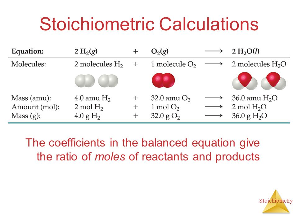 Stoichiometry Stoichiometric Calculations The coefficients in the balanced equation give the ratio of moles of reactants and products