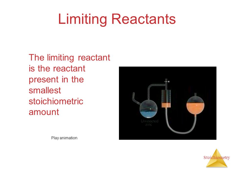 Stoichiometry Limiting Reactants The limiting reactant is the reactant present in the smallest stoichiometric amount Play animation