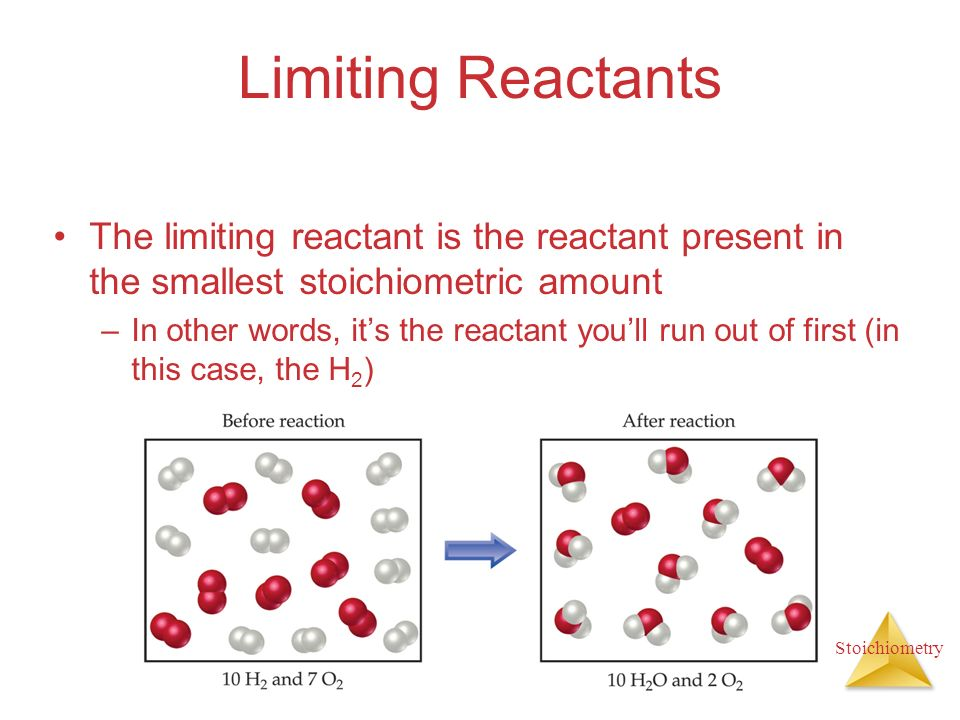 Stoichiometry Limiting Reactants The limiting reactant is the reactant present in the smallest stoichiometric amount –In other words, its the reactant