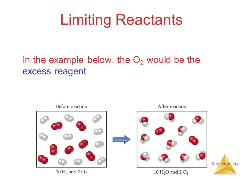 Stoichiometry Limiting Reactants In the example below, the O 2 would be the excess reagent