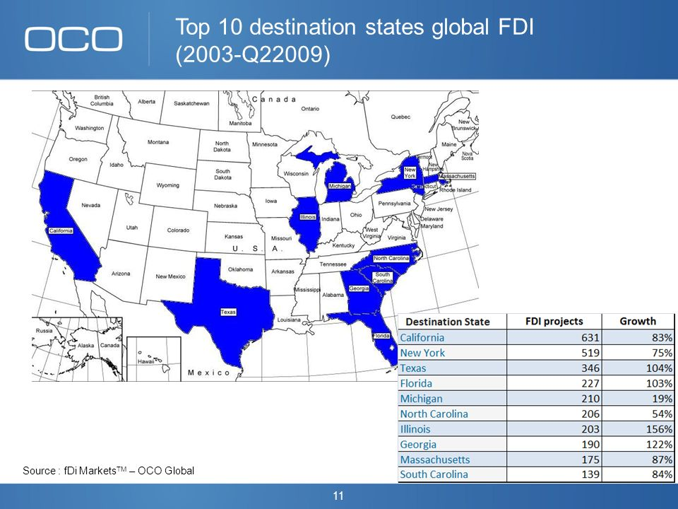 11 Source : fDi Markets TM – OCO Global Top 10 destination states global FDI (2003-Q22009)