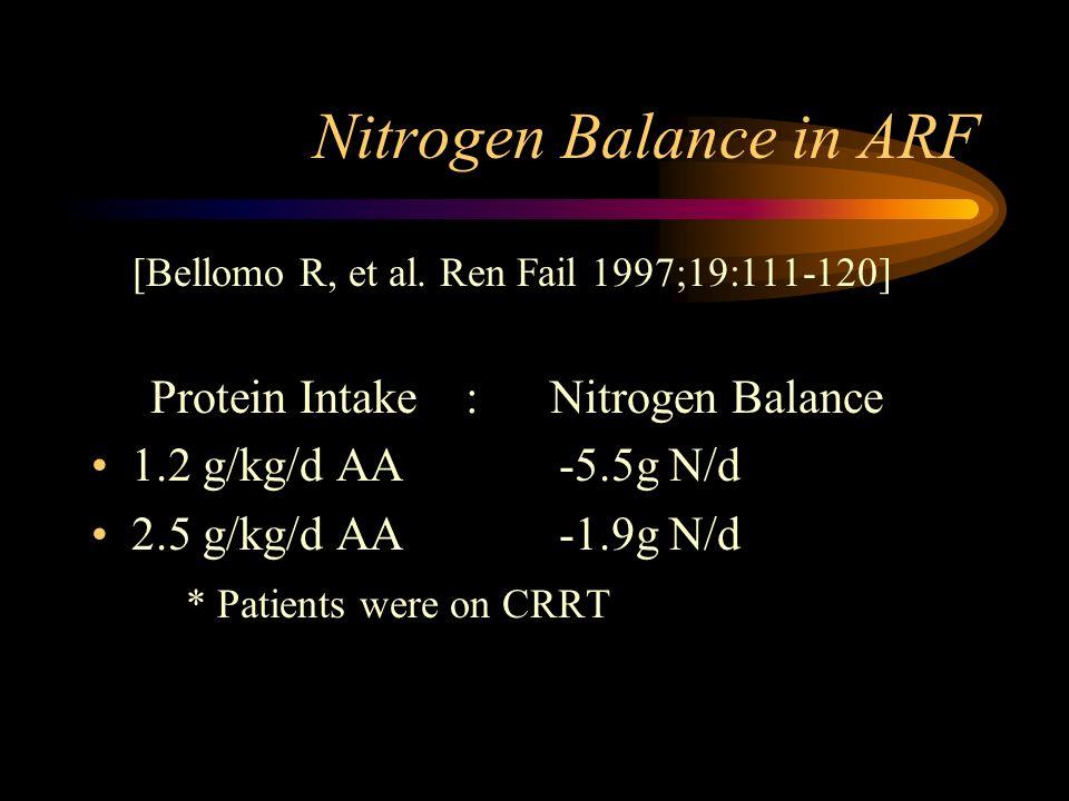 Nitrogen Balance in ARF [Bellomo R, et al. Ren Fail 1997;19:111-120] Protein Intake : Nitrogen Balance 1.2 g/kg/d AA -5.5g N/d 2.5 g/kg/d AA -1.9g N/d