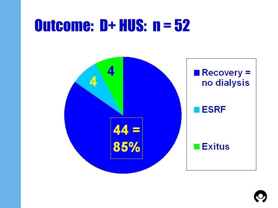Outcome: D+ HUS: n = 52