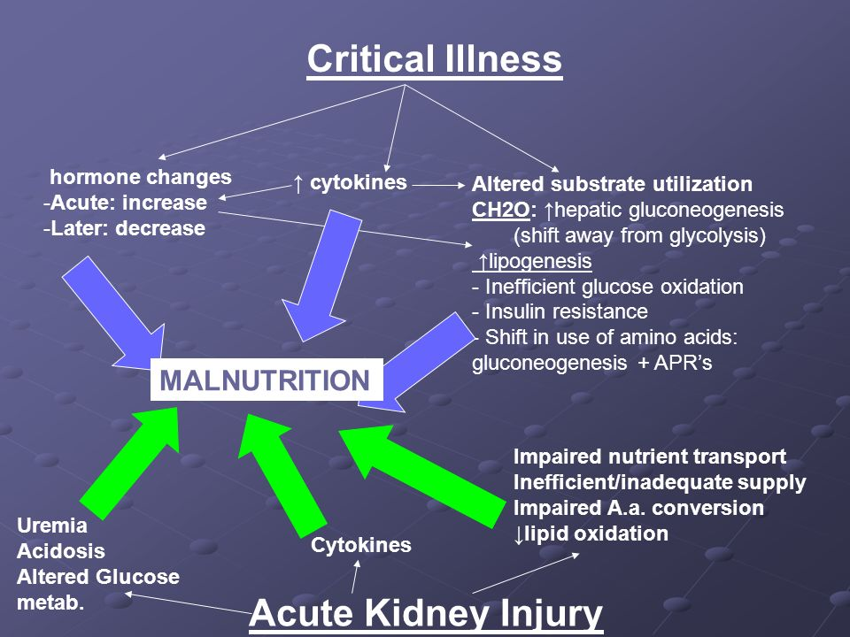 Critical Illness and Nutrition Adequate nutrition needed for recovery + normal functioning of growing child.