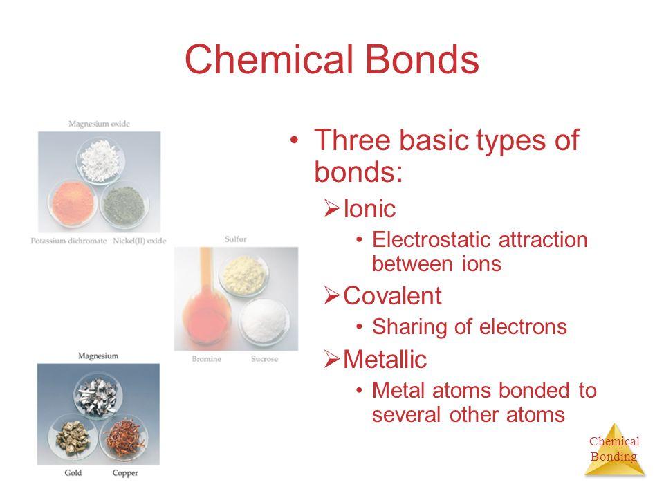Chemical Bonding Ionic Bonding