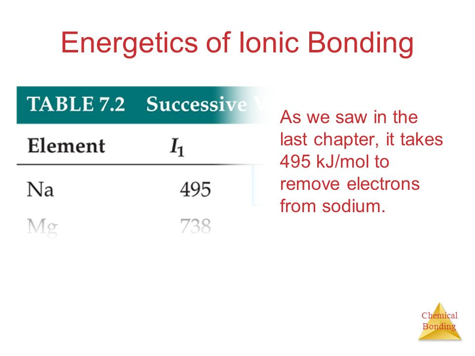 Chemical Bonding Writing Lewis Structures 3.Fill the octets of the outer atoms.
