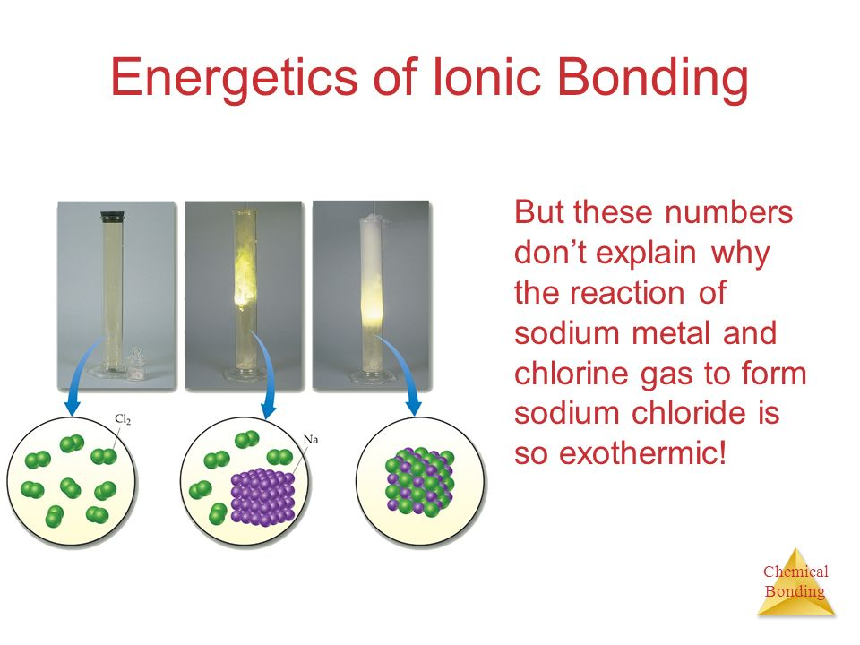 Chemical Bonding Energetics of Ionic Bonding There must be a third piece to the puzzle.
