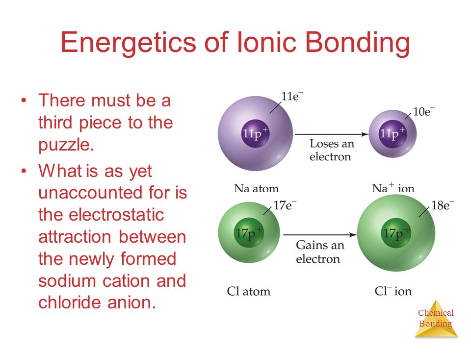Chemical Bonding Resonance This is the Lewis structure we would draw for ozone, O 3. - +