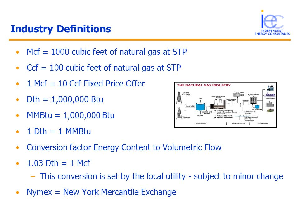 Industry Definitions Mcf = 1000 cubic feet of natural gas at STP Ccf = 100 cubic feet of natural gas at STP 1 Mcf = 10 Ccf Fixed Price Offer Dth = 1,0