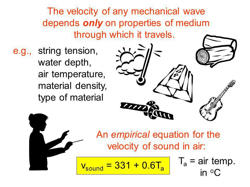 v sound = 331 + 0.6T a The velocity of any mechanical wave depends only on properties of medium through which it travels. e.g.,string tension, water d