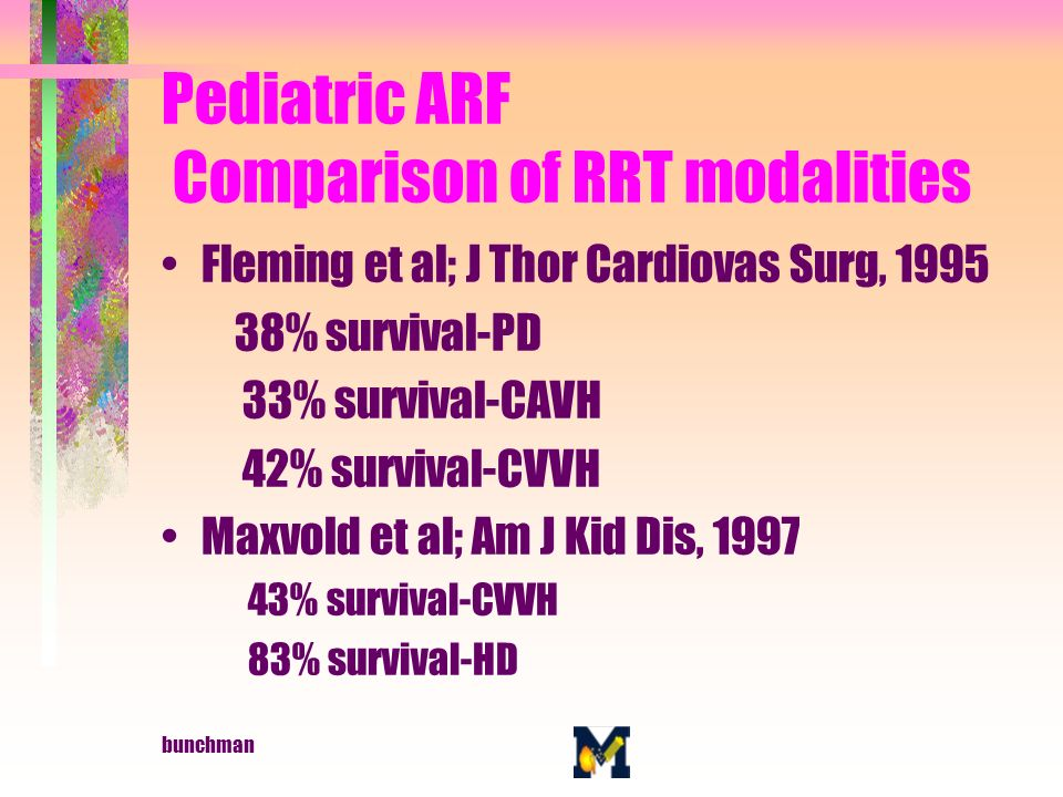 bunchman Pediatric ARF Comparison of RRT modalities Fleming et al; J Thor Cardiovas Surg, % survival-PD 33% survival-CAVH 42% survival-CVVH Maxvold et al; Am J Kid Dis, % survival-CVVH 83% survival-HD