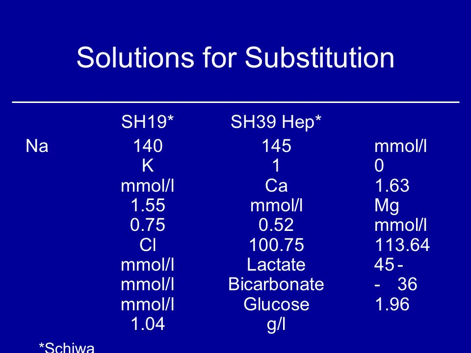 Solutions for Substitution SH19*SH39 Hep* Na140145mmol/l K10 mmol/lCa mmol/lMg mmol/l Cl mmol/lLactate45- mmol/lBicarbonate-36 mmol/lGlucose g/l *Schiwa