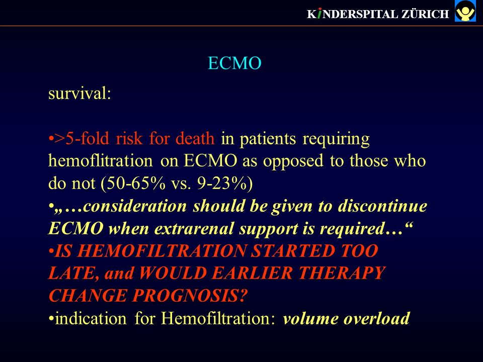ECMO K NDERSPITAL ZÜRICH survival: >5-fold risk for death in patients requiring hemoflitration on ECMO as opposed to those who do not (50-65% vs. 9-23
