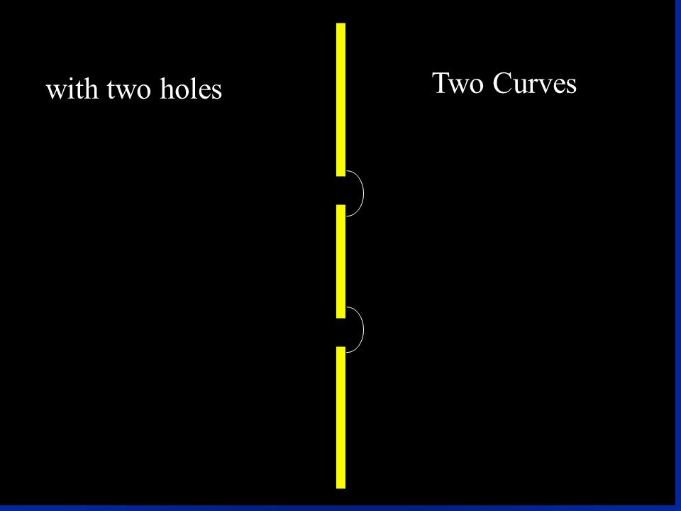 Two Curves