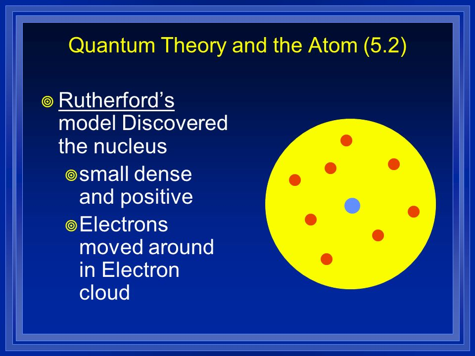 Quantum Theory and the Atom (5.2) Rutherfords model Discovered the nucleus small dense and positive Electrons moved around in Electron cloud