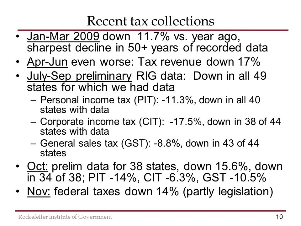 10 Rockefeller Institute of Government Recent tax collections Jan-Mar 2009 down 11.7% vs.