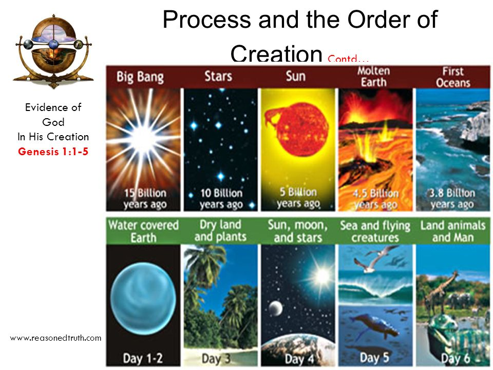 Evidence of God In His Creation Genesis 1:1-5 www.reasonedtruth.com View Three God Created the Universe Out of Nothing The Bible clearly states that G