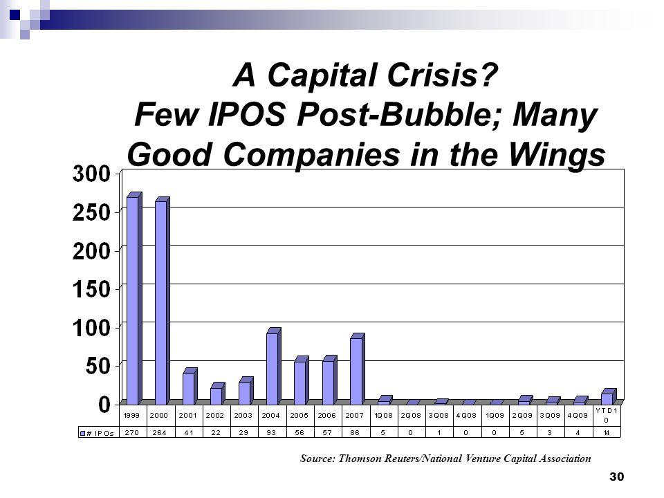 A Capital Crisis.