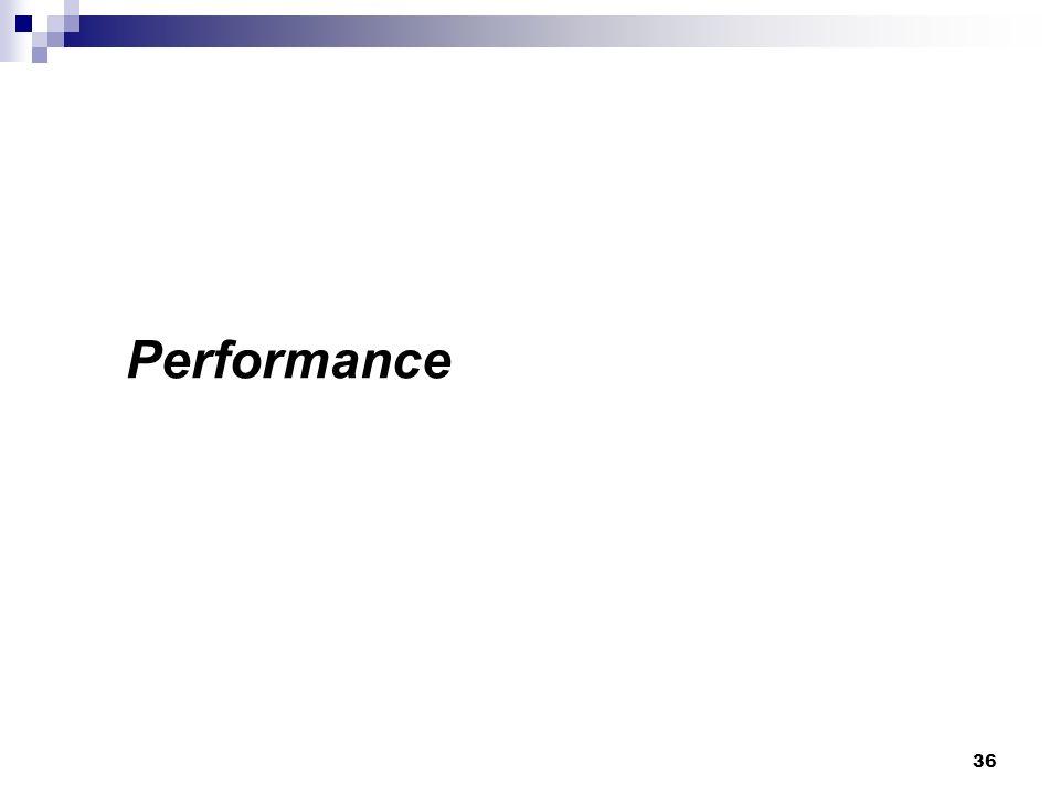 Performance 36