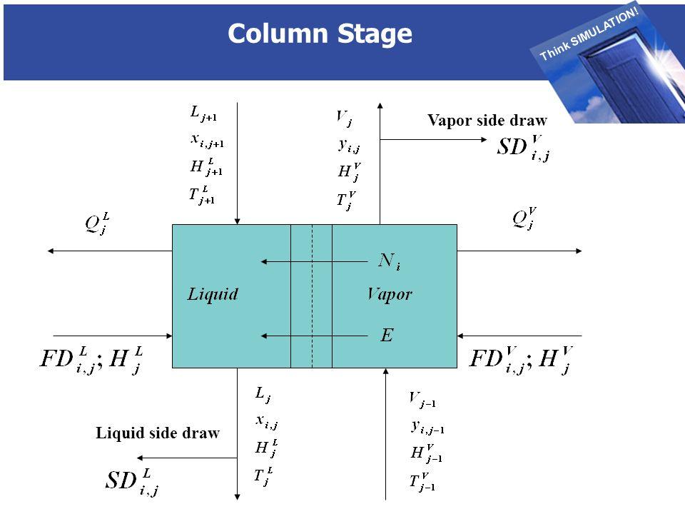 THINK SIMULATION Think SIMULATION! Column Stage Vapor side draw Liquid side draw