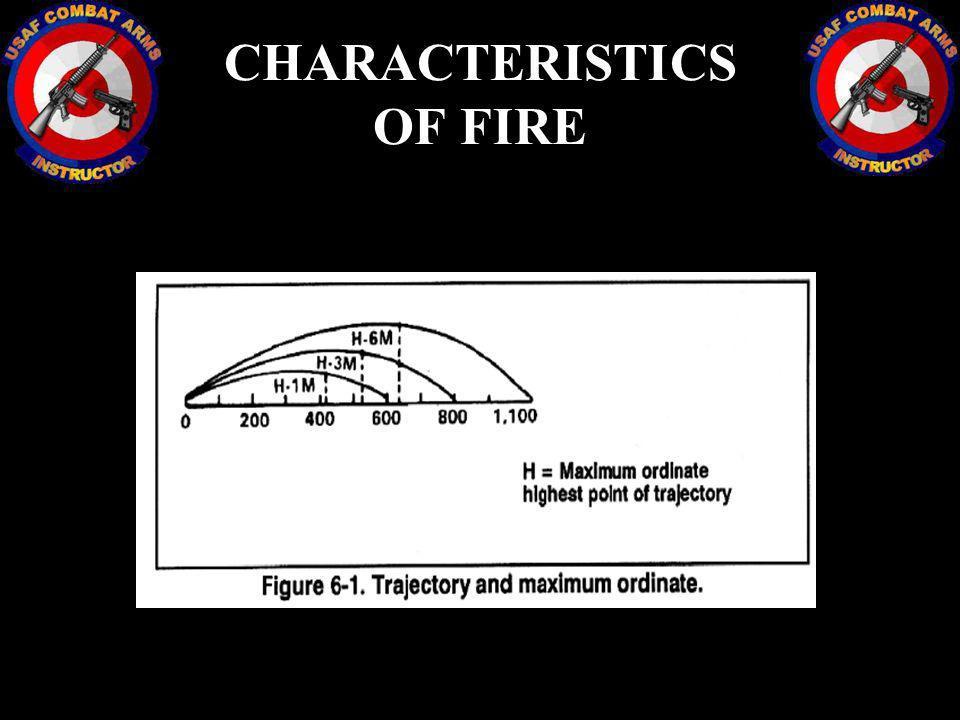 CHARACTERISTICS OF FIRE