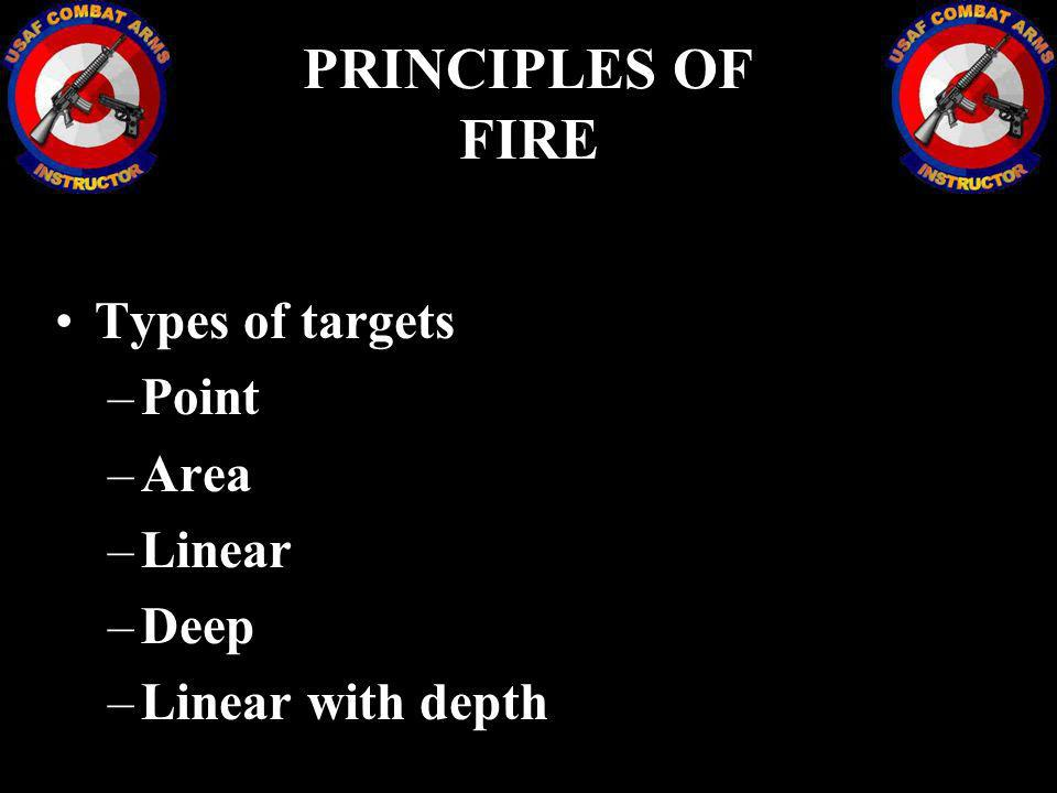 PRINCIPLES OF FIRE Types of targets –Point –Area –Linear –Deep –Linear with depth