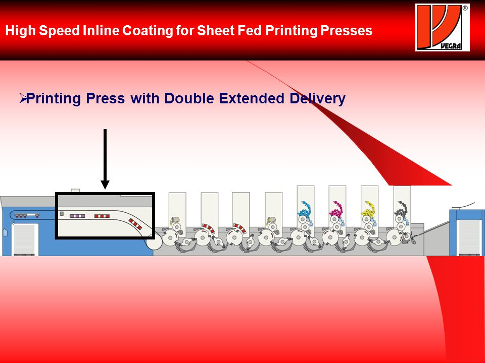 High Speed Inline Coating for Sheet Fed Printing Presses Printing Press with Double Extended Delivery
