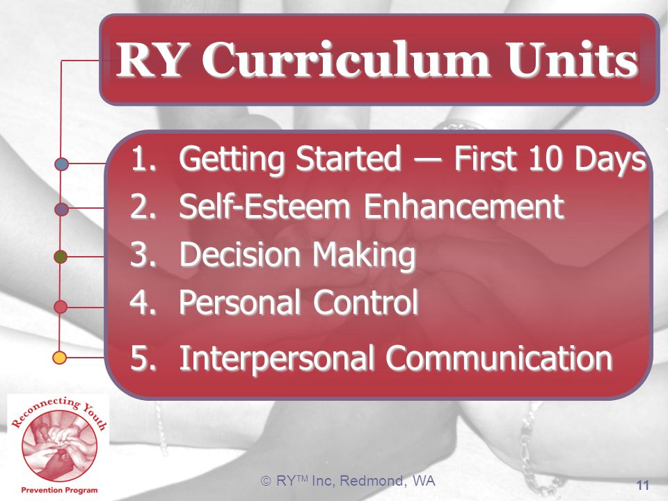 RY TM Inc, Redmond, WA 11 RY Curriculum Units 1. Getting Started First 10 Days 2. Self-Esteem Enhancement 3. Decision Making 4. Personal Control 5. In