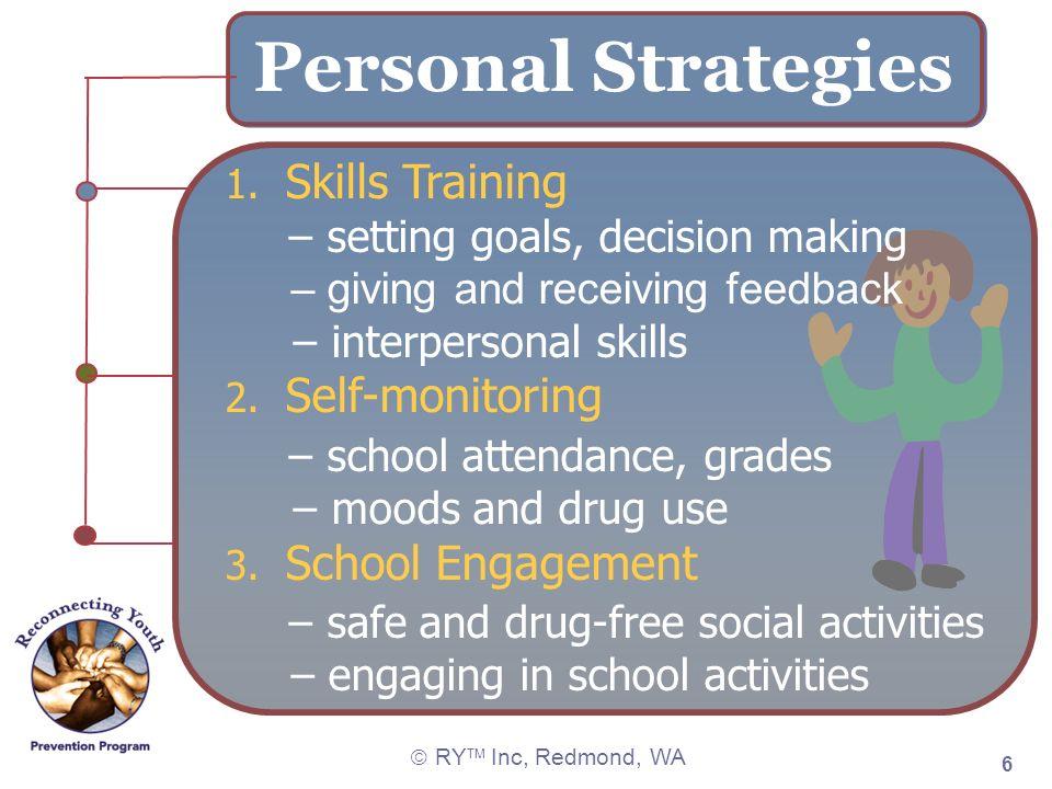 RY TM Inc, Redmond, WA 6 Personal Strategies 1. Skills Training – setting goals, decision making – giving and receiving feedback – interpersonal skill