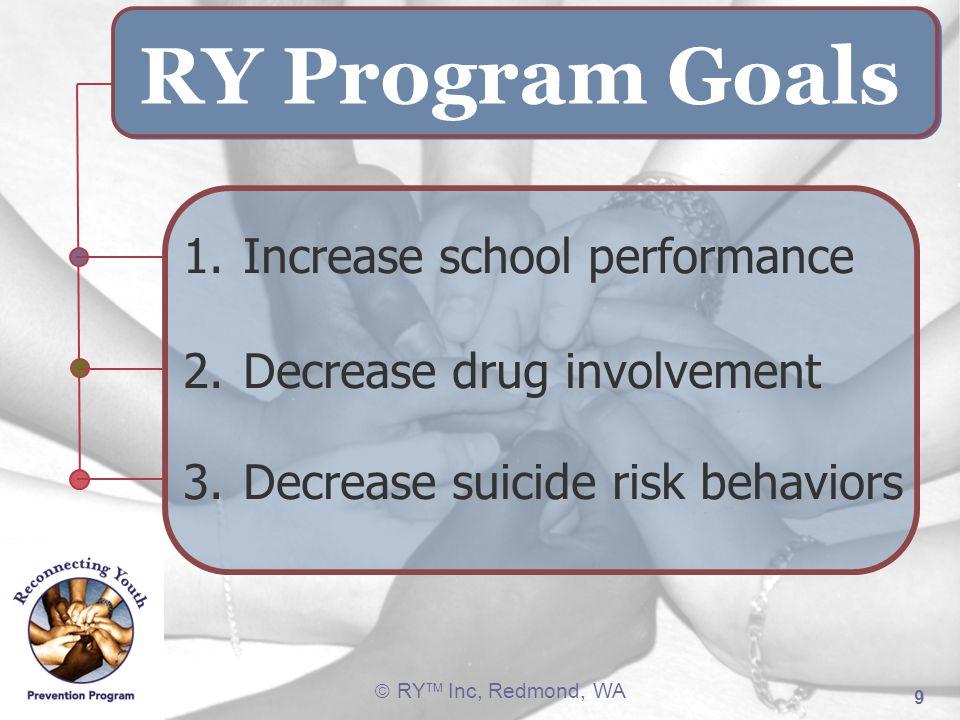 RY TM Inc, Redmond, WA 9 RY Program Goals 1.Increase school performance 2.Decrease drug involvement 3.Decrease suicide risk behaviors
