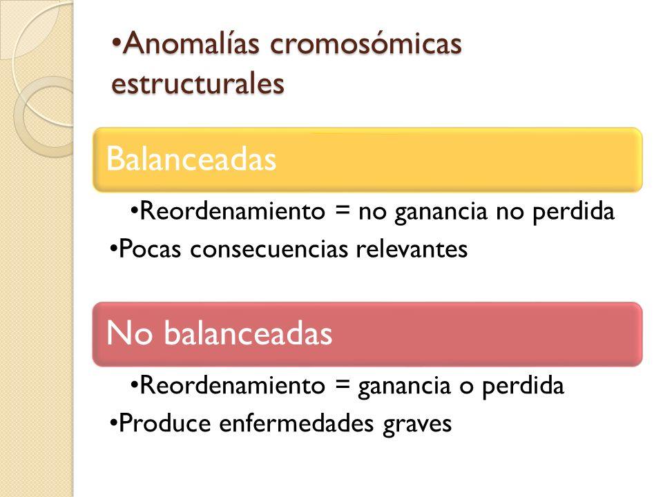 Anomalías cromosómicas estructurales Anomalías cromosómicas estructurales Balanceadas Reordenamiento = no ganancia no perdida Pocas consecuencias rele