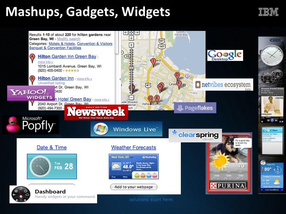 Mashups, Gadgets, Widgets