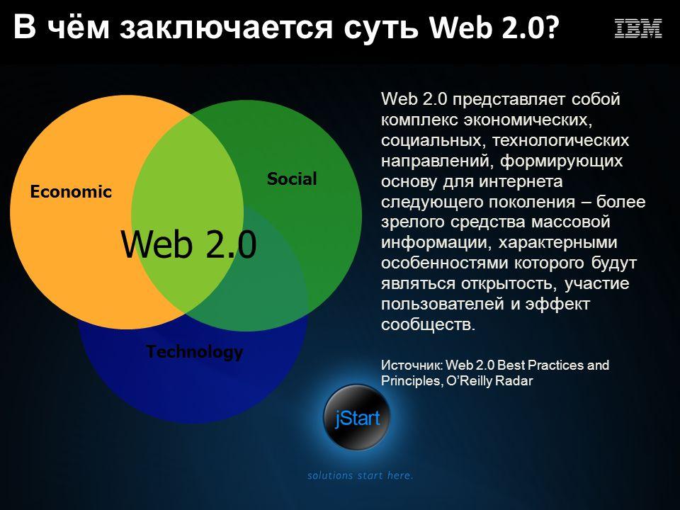 Economic Social Technology Web 2.0 Web 2.0 представляет собой комплекс экономических, социальных, технологических направлений, формирующих основу для интернета следующего поколения – более зрелого средства массовой информации, характерными особенностями которого будут являться открытость, участие пользователей и эффект сообществ.