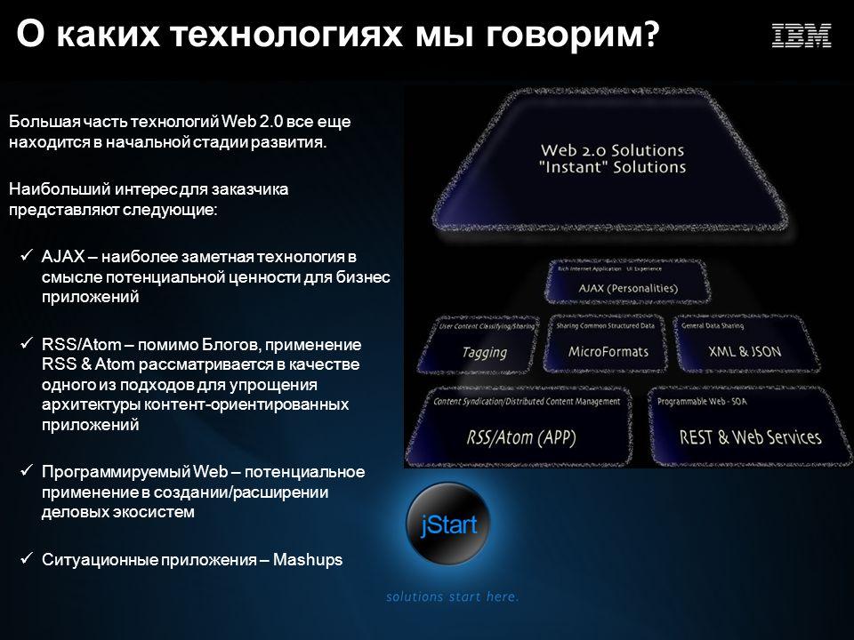 Большая часть технологий Web 2.0 все еще находится в начальной стадии развития. Наибольший интерес для заказчика представляют следующие: AJAX – наибол