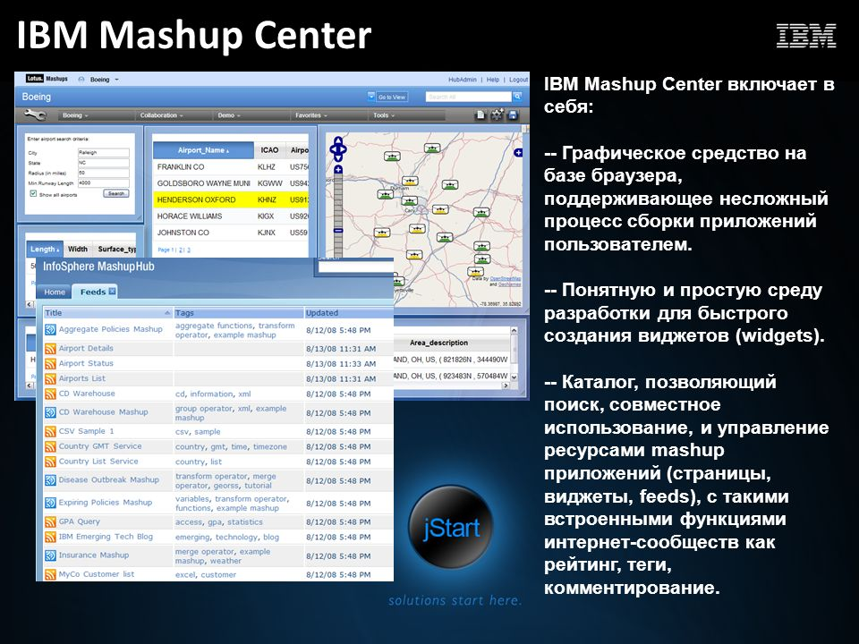 IBM Mashup Center включает в себя: -- Графическое средство на базе браузера, поддерживающее несложный процесс сборки приложений пользователем.