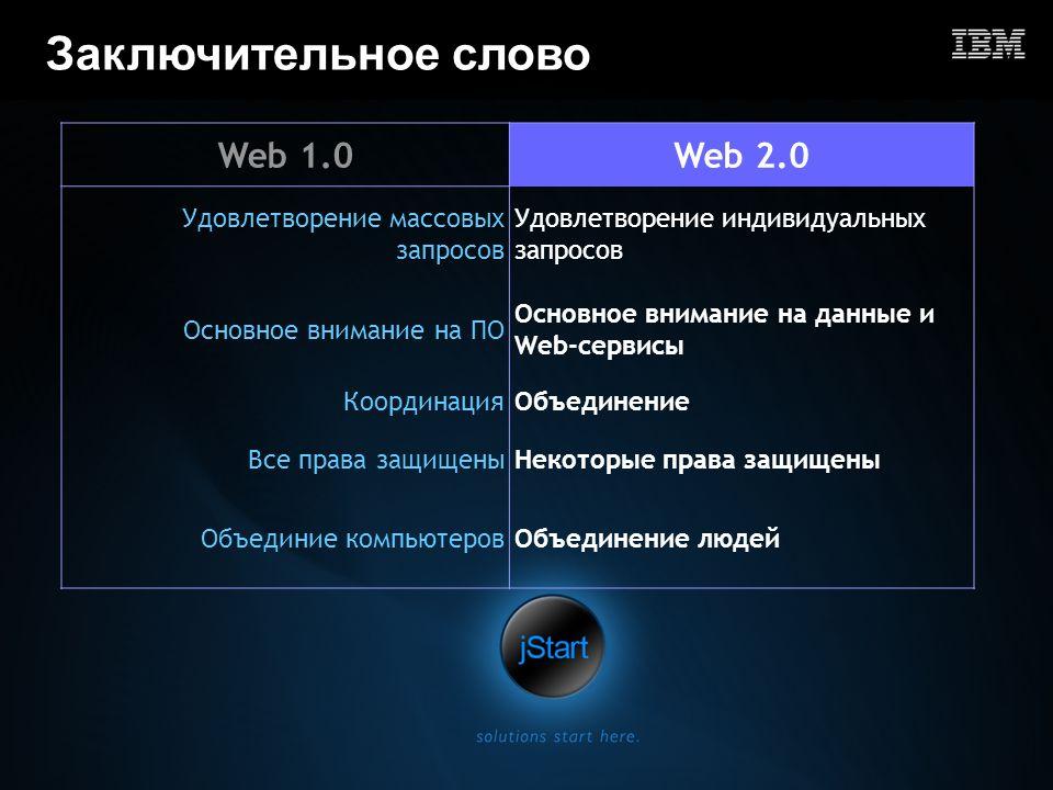 Web 1.0Web 2.0 Удовлетворение массовых запросов Удовлетворение индивидуальных запросов Основное внимание на ПО Основное внимание на данные и Web-серви