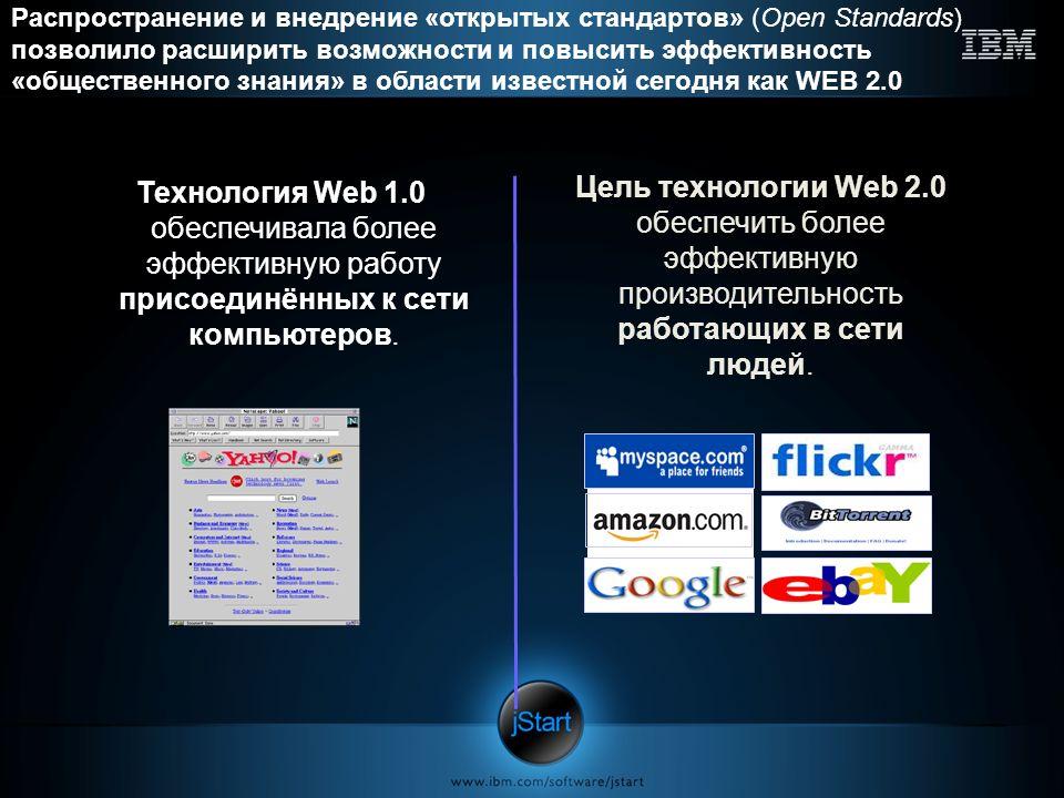 Технология Web 1.0 обеспечивала более эффективную работу присоединённых к сети компьютеров. Цель технологии Web 2.0 обеспечить более эффективную произ