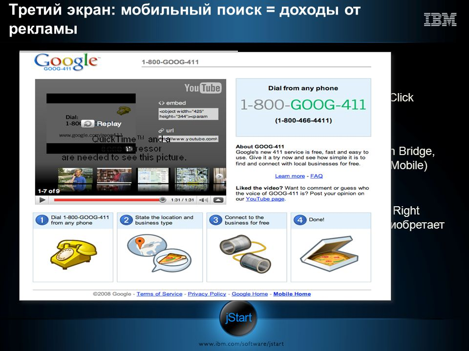 Google покупает DoubleClick за $3.1 млрд Yahoo покупает долю в Right Media за $680 млн и приобретает Tyroo Microsoft покупает Motion Bridge, GeoTango, TSSX (China Mobile) Третий экран: мобильный поиск = доходы от рекламы