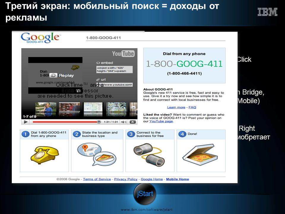 Google покупает DoubleClick за $3.1 млрд Yahoo покупает долю в Right Media за $680 млн и приобретает Tyroo Microsoft покупает Motion Bridge, GeoTango,