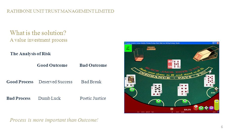 RATHBONE UNIT TRUST MANAGEMENT LIMITED What is the solution.