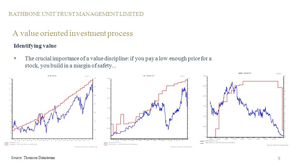 RATHBONE UNIT TRUST MANAGEMENT LIMITED A value oriented investment process Identifying value The crucial importance of a value discipline: if you pay a low enough price for a stock, you build in a margin of safety...
