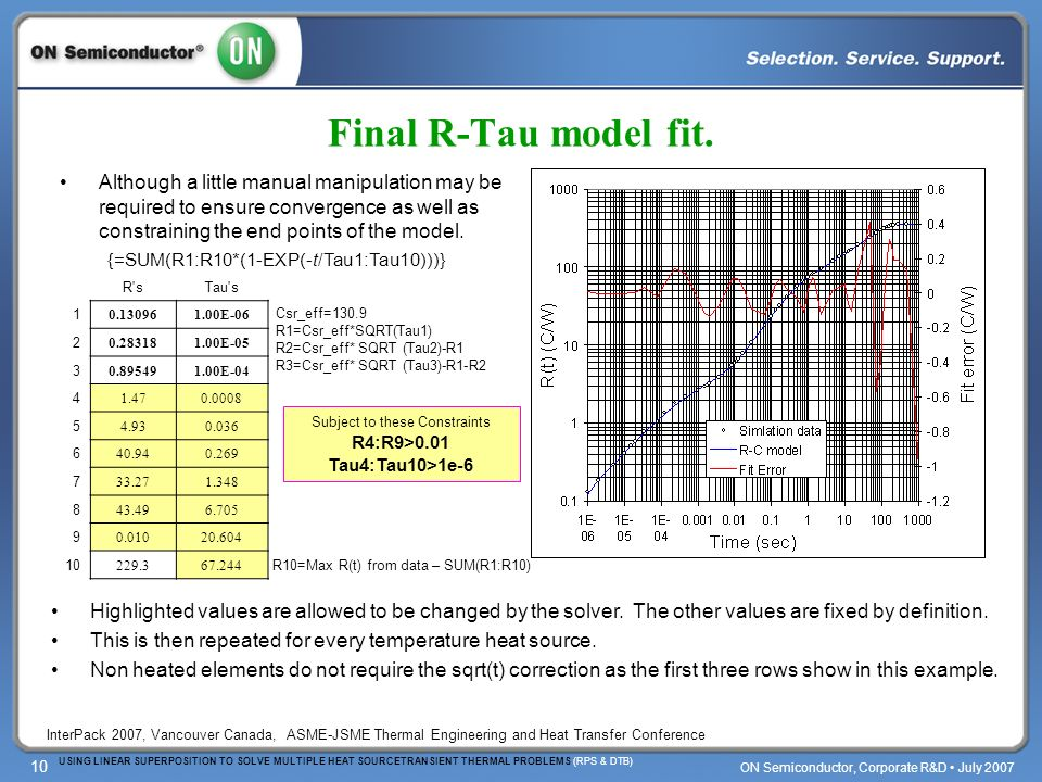 ON Semiconductor, Corporate R&D July 2007 9 USING LINEAR SUPERPOSITION TO SOLVE MULTIPLE HEAT SOURCETRANSIENT THERMAL PROBLEMS (RPS & DTB) InterPack 2