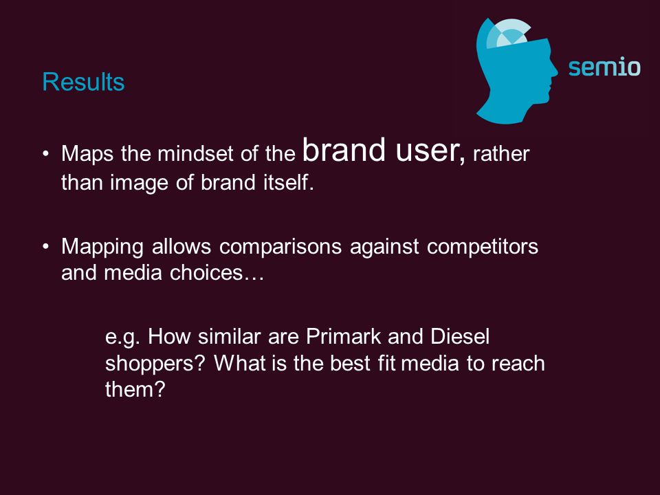 Maps the mindset of the brand user, rather than image of brand itself.
