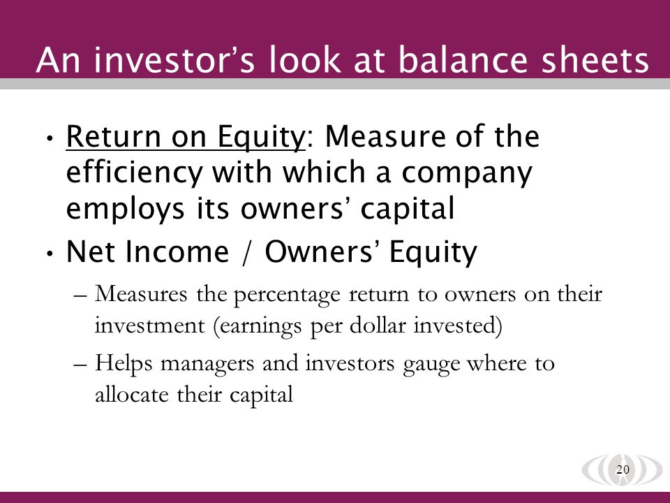 20 An investor s look at balance sheets Return on Equity: Measure of the efficiency with which a company employs its owners capital Net Income / Owners Equity –Measures the percentage return to owners on their investment (earnings per dollar invested) –Helps managers and investors gauge where to allocate their capital