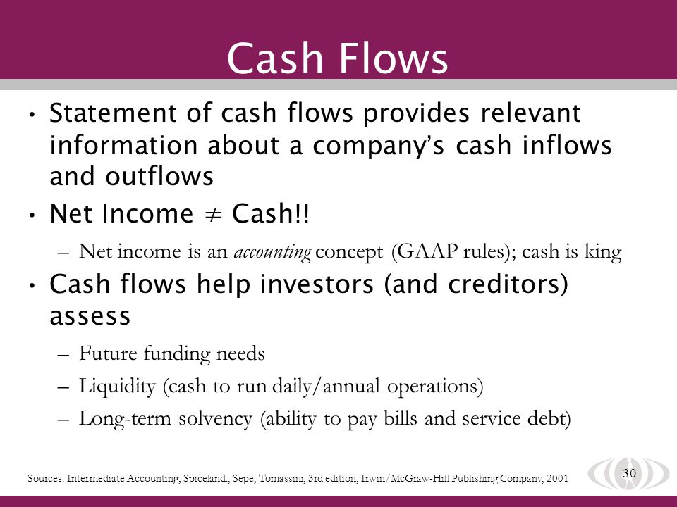 30 Cash Flows Statement of cash flows provides relevant information about a company s cash inflows and outflows Net Income Cash!.