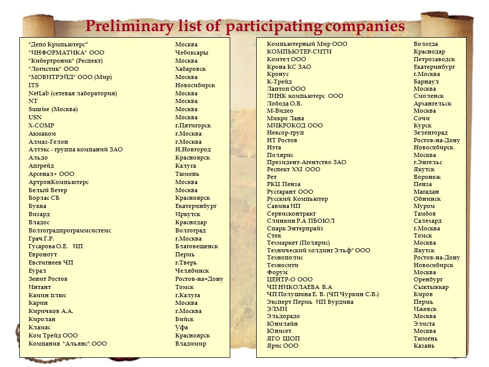 Preliminary list of participating companies Депо КрмпьютерсМосква ИНФОРМАТИКА ОООЧебоксары Кибертроник (Респект)Москва Логистик ОООХабаровск МОВИТРЭЙД ООО (Мир)Москва ITSНовосибирск NetLab (сетевая лаборатория)Москва NTМосква Sunrise (Москва)Москва USNМосква X-COMP г.Пятигорск Акмакомг.Москва Алмаз-Гелонг.Москва Алтэкс - группа компаний ЗАОН.Новгород АльдоКрасноярск АпгрейдКалуга Арсенал+ ОООТюмень АртронКомпьютерсМосква Белый ВетерМосква Борлас СБКрасноярск БукваЕкатеринбург ВизардИркутск ВладосКраснодар ВолгоградпрограммсистемсВолгоград Грач Г.Р.г.Москва Гусарова О.Е.