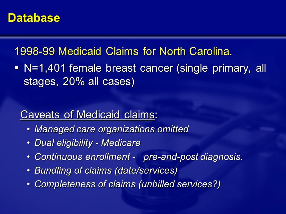 North Carolina Medicaid enrollees with a diagnosis of diabetes with and without breast cancer: Medication Possession Ratio: diabetes medicines/ insulin products 12 month days supply mean days (SD) ____________________________________________________ Women without cancer 300 (19) With breast cancer 205 (95)